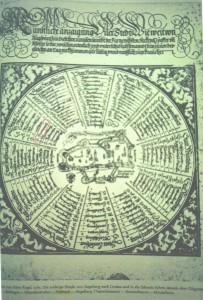 Augsburger Meilenscheibe von 1560